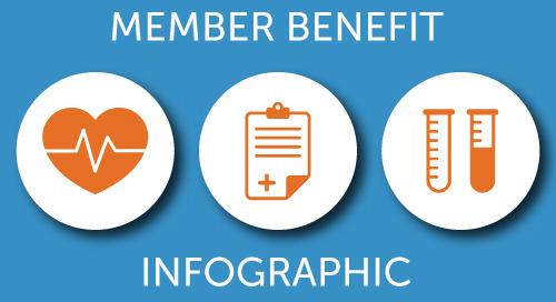 Risk Assessment Member Benefit Infographic