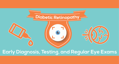 Diabetic Retinopathy and Women's Eye Health and Safety Month