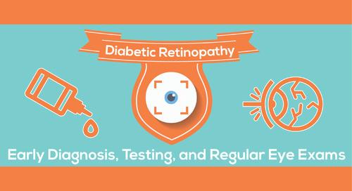 Diabetic Retinopathy: Early Diagnosis, Testing, and Regular Eye Exams