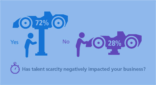 drive a greater business impact with the Randstad Sourceright 2016 Talent Trends Report