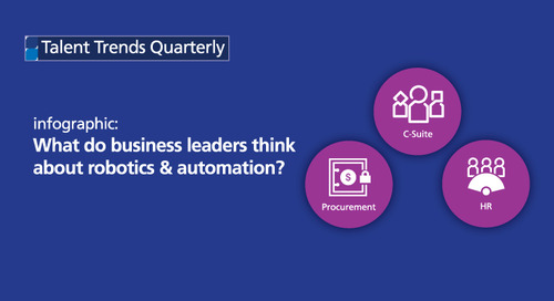 infographic: how leaders see workplace automation