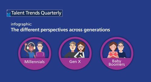 infographic: how generations see workplace automation