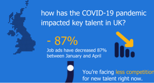 how is key talent in the UK impacted by COVID-19?