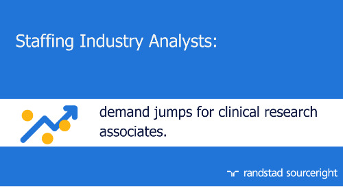 Staffing Industry Analysts: demand jumps for clinical research associates.