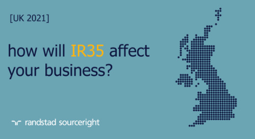 how will IR35 affect your business?