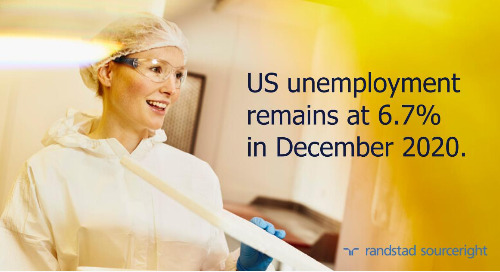 Hunt Scanlon: US unemployment remains at 6.7% in December.