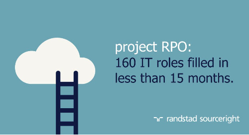 RPO case study: start-up ramps up to enterprise-level with high-volume, highly skilled IT talent.