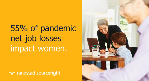 Forbes: the pandemic has derailed women's equity.