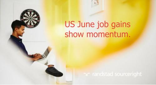 SHRM: US June job gains show momentum.
