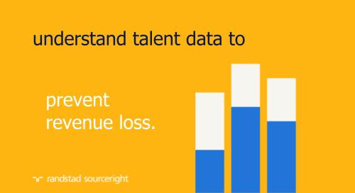 brainyard: optimize HR costs with people analytics.