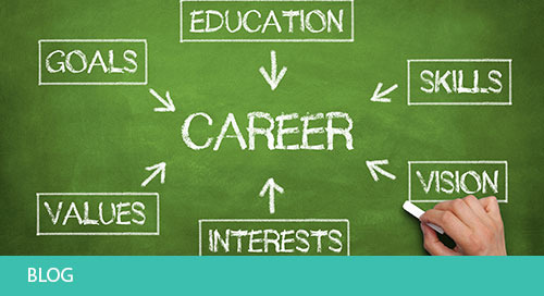 The Importance of Career Readiness