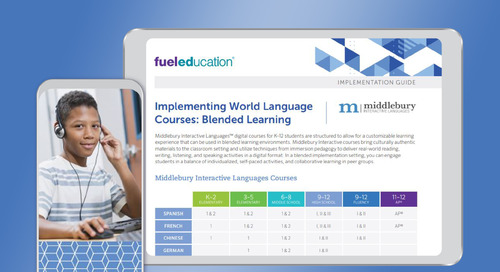 World Language Implementation Bundle