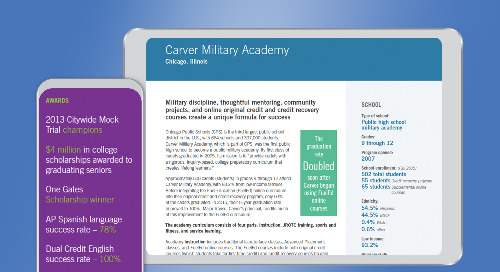 Case Study: Carver Military Academy, IL