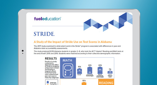 A Study of the Impact of Stride Use on Test Scores in Alabama Brochure