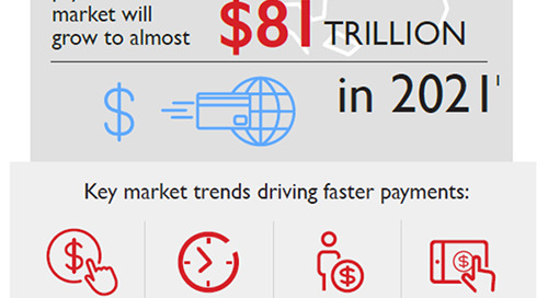 Infographic - Keeping Pace With Faster Payments