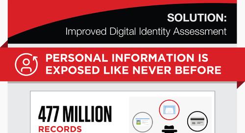 [Infographic] Improving Digital Identity Assessment