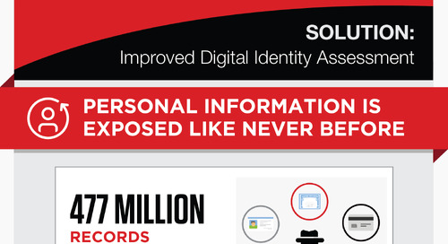 [Infographic] Improving Digital Identity Assessment