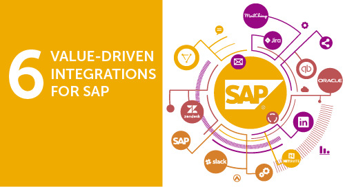 Getting Started with SAP ERP Integrations