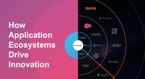 How Application Ecosystems Drive Innovation | Webinar Recording