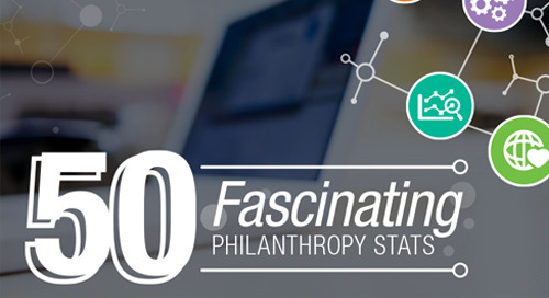 REPORT: 50 Fascinating Real-Time Philanthropy Stats (Updated)