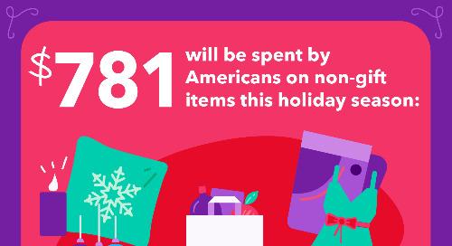 Still Plenty of Cheer for Retail Industry in December