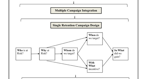 Customer Retention: A Framework to Follow and Pitfalls to Avoid