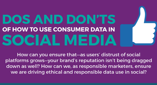 Infographic: How to Use Consumer Data on Social Media