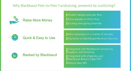 In a Flash: Blackbaud Peer-to-Peer Fundraising, powered by JustGiving