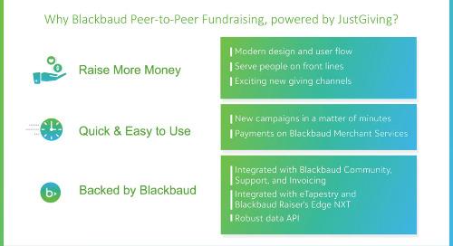 In a Flash: Blackbaud Peer-to-Peer Fundraising, powered by JustGiving