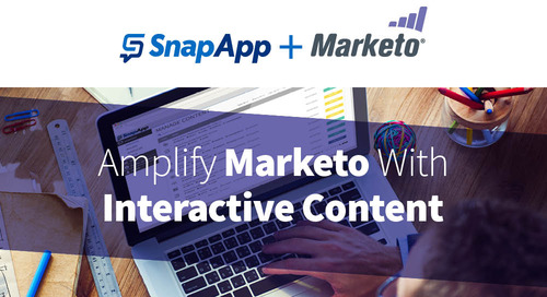 Amplify Marketo With Interactive Content