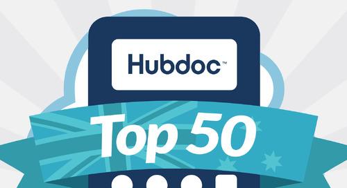 Announcing the Top 50 Cloud Accountants of 2017 (Australia)