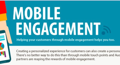Infographic: Mobile Engagement