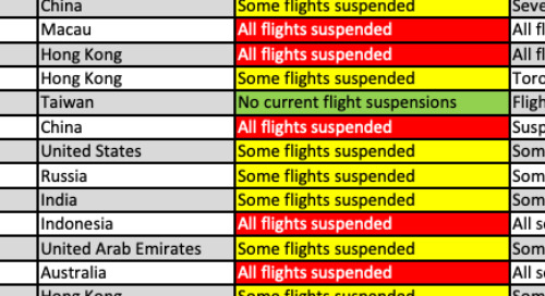 Airline Restrictions - Coronavirus (COVID-19) (PDF: WorldAware)