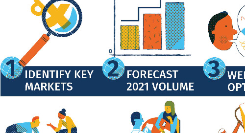 Six Steps for Hotel Sourcing in 2021