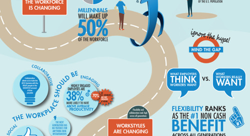 The Rise of the Destination Workplace