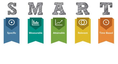 May - Be SMART
