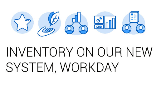 Inventory on our New System, Workday