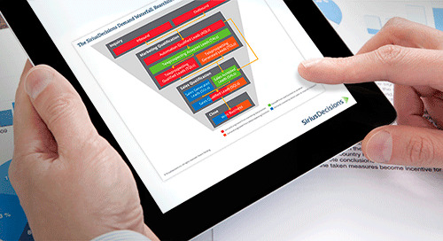 The SiriusDecisions Rearchitected Demand Waterfall®