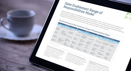 The SiriusDecisions Sales Enablement Range of Responsibilities Model