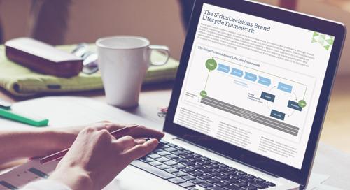 The SiriusDecisions Brand Lifecycle Framework