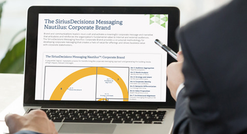 The SiriusDecisions Messaging Nautilus: Corporate Brand