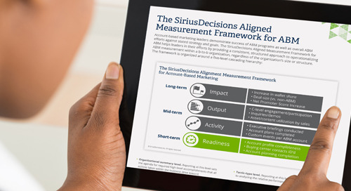 The SiriusDecisions Aligned Measurement Framework for ABM