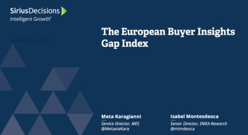 The European Buyer Insights Gap Index