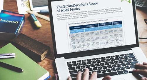 The SiriusDecisions Scope of ABM Model