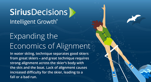 Expanding the Economics of Alignment Infographic