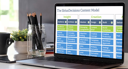 The SiriusDecisions Content Model