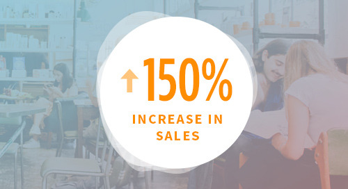 How to Increase PPC Sales by 150% [Case Study]