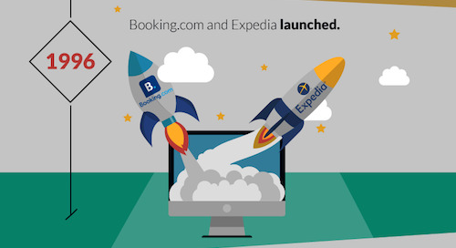 The History of Direct Bookings [Infographic]