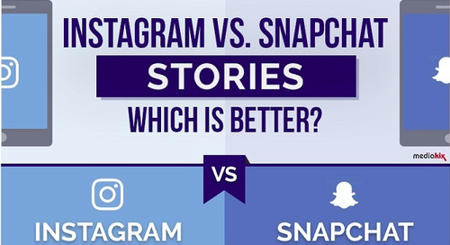 [Infographic] What's Better for Hotel Marketing: Instagram Stories or Snapchat?