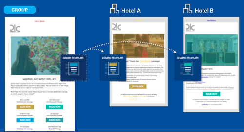 5 Ways Hotel Groups Save Time with Centralized Marketing